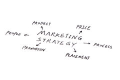 Marketing. Some concept of marketing strategy stock photography