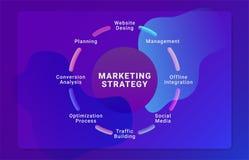 Marketing Strategie Sociale media die concept adverteren royalty-vrije illustratie