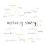 Marketing strategieconcept Stock Afbeeldingen