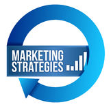 Marketing strategies cycle illustration design Stock Images