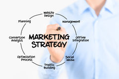 Marketing strategy concept Royalty Free Stock Image
