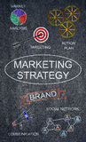 Marketing strategy concept on a blackboard. Marketing strategy concept on a slate background Royalty Free Stock Photo