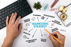 Marketing strategy Concept. Chart with keywords and icons. Hands on working desk doing business royalty free stock photography