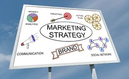 Marketing strategy concept on a billboard. Marketing strategy concept drawn on a billboard Stock Photography