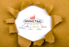 Marketing strategy concept Royalty Free Stock Photo