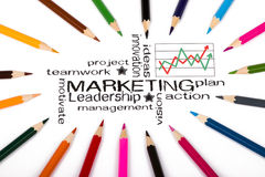 Marketing strategy concept Royalty Free Stock Photography