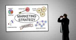 Marketing strategy concept on a whiteboard Royalty Free Stock Image