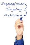 Marketing Strategy. Marketing concepts written on a whiteboard stock images