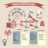 Marketing strategy infographic template. Designed as a fair. Great for study, reports and presentations Stock Photos