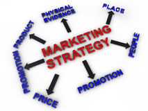 Marketing Strategy Royalty Free Stock Images