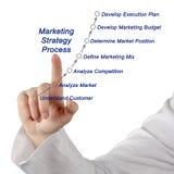 Marketing strategy process Stock Photo