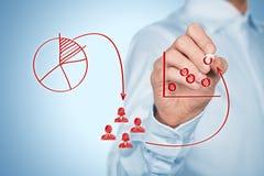 Marketing strategy. Segmentation, targeting, market gap and positioning. Visualization of  process stock photos