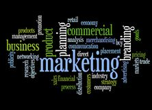 Marketing topics Stock Image