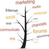 Marketing tree. Illustrated three with marketing texts Stock Photo