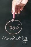 Marketing van 360 graad Stock Foto