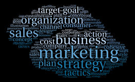 Marketing Word Cloud Royalty Free Stock Images