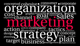 Marketing Word Cloud Stock Image