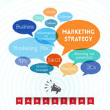 Marketing - Word Cloud. Marketing Strategy related words in tag cloud Stock Image