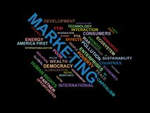 MARKETING - word cloud wordcloud - terms from the globalization, economy and policy environment Royalty Free Stock Images