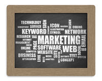 Marketing word or tag cloud Royalty Free Stock Image