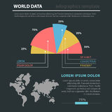 Marketing world map flat infographic: diagram pie chart. Abstract marketing world map flat style thematic infographics concept template. Worldwide circular stock photo
