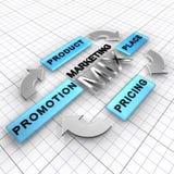marketingowa mieszanka ilustracja wektor