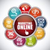 marketingowy online royalty ilustracja