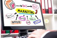 Marketingowy pojęcie na ekranie komputerowym zdjęcie stock