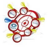 Marketingowy strzałki pojęcie Pomyślny krótkopęd z sztandarami Zdjęcie Royalty Free