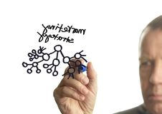 Marketingstrategie Stockfoto