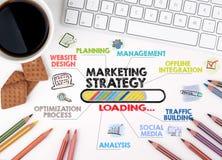 Marketingstrategie, Geschäftskonzept Diagramm mit Schlüsselwörtern und Ikonen Weißer Büroschreibtisch lizenzfreies stockbild