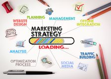 Marketingstrategiekonzept Diagramm mit Schlüsselwörtern und Ikonen auf weißem Hintergrund lizenzfreies stockbild