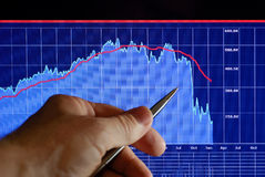 Markets Go Down. Financial chart on computer monitor, market's declining, hand and pen pointer Stock Photos