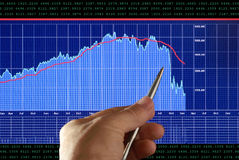 Markets Go Down. Financial chart on computer monitor, market's declining, hand and pen pointer Royalty Free Stock Photo