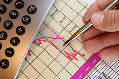 Markets Go Down, Financial Chart. Financial chart, market's falling, calculator, pen, human hand Stock Image