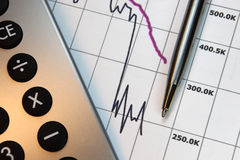 Markets Go Down, Financial Chart. Financial chart, market's falling, calculator, pen, focus on chart at pen tip Royalty Free Stock Images