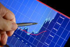 Markets Go Up. Financial chart on computer monitor, market's climbing, hand and pen pointer Royalty Free Stock Photo