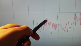 Markets Go Up. Financial chart on computer monitor. Market's climbing, hand and pen pointer Royalty Free Stock Images
