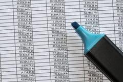 Markier przoduje spreadsheet pokazuje księgowość dane w szwedzkiej walucie zdjęcie royalty free