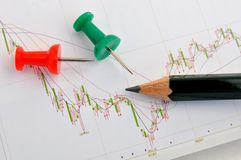 Marking and analysis about stock Royalty Free Stock Photo