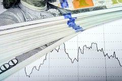 Marknadsdiagram och dollar sedel Arkivfoto