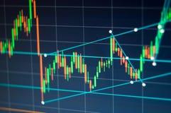 Marknadsföra handelbakgrundsgrafen med röda och gröna stearinljus Arkivbild