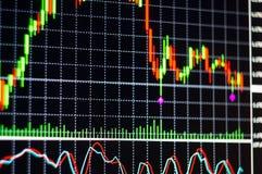 Marknadsföra handelbakgrundsgrafen med röda och gröna stearinljus Arkivbilder