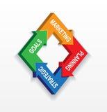 Marknadsföra strategisk pilledning Arkivbild