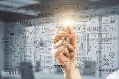 Marknadsförings-, ledarskap- och utbildningsbegrepp arkivfoto