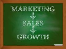 Marknadsförings- och försäljningstillväxt royaltyfri illustrationer