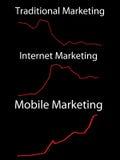 marknadsföringsmobil vektor illustrationer