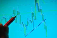 Markt analysieren Lizenzfreie Stockfotografie