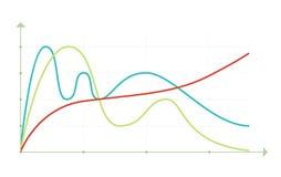Markt-Elementdiagramme der kommerziellen Daten Lizenzfreie Stockfotos