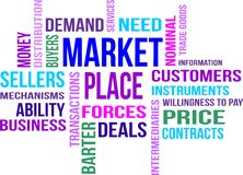 Markt - woordwolk Royalty-vrije Stock Foto's